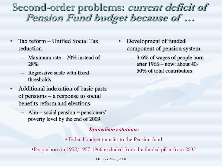 Tax reform – Unified Social Tax reduction