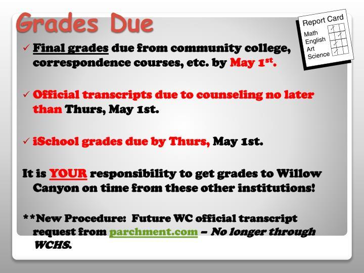 Final grades