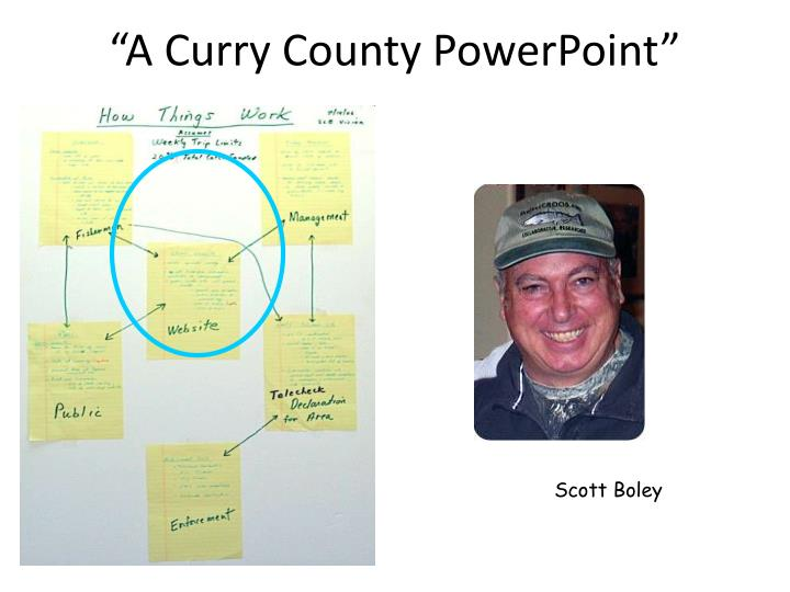 """""""A Curry County PowerPoint"""""""