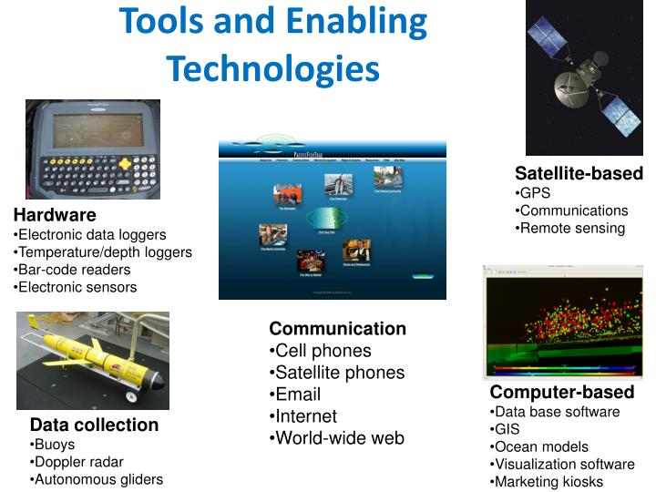 Tools and Enabling