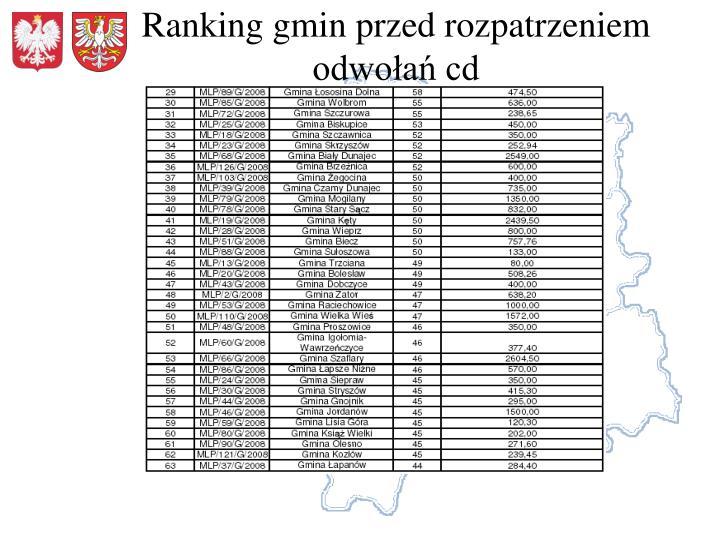 Ranking gmin przed rozpatrzeniem odwołań cd