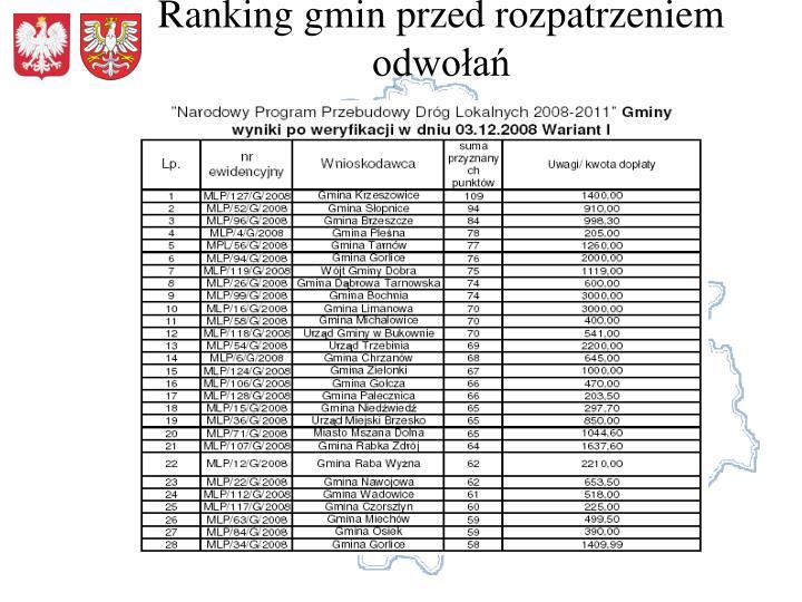 Ranking gmin przed rozpatrzeniem odwołań