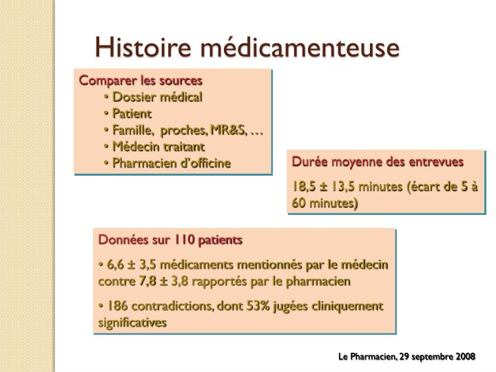 Histoire médicamenteuse