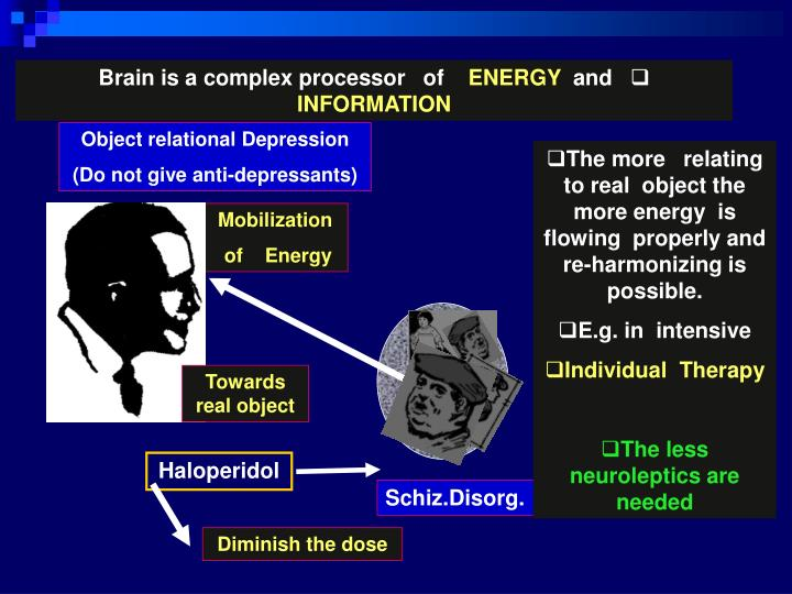 Brain is a complex processor   of