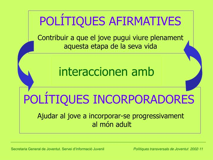POLÍTIQUES AFIRMATIVES