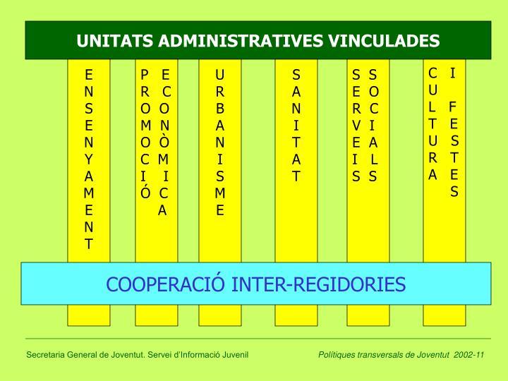 UNITATS ADMINISTRATIVES VINCULADES