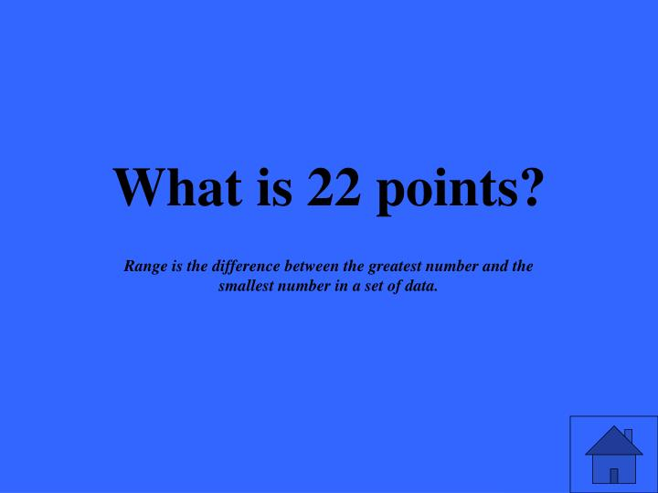 What is 22 points?
