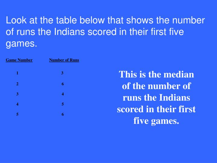 Look at the table below that shows the number of runs the Indians scored in their first five games.