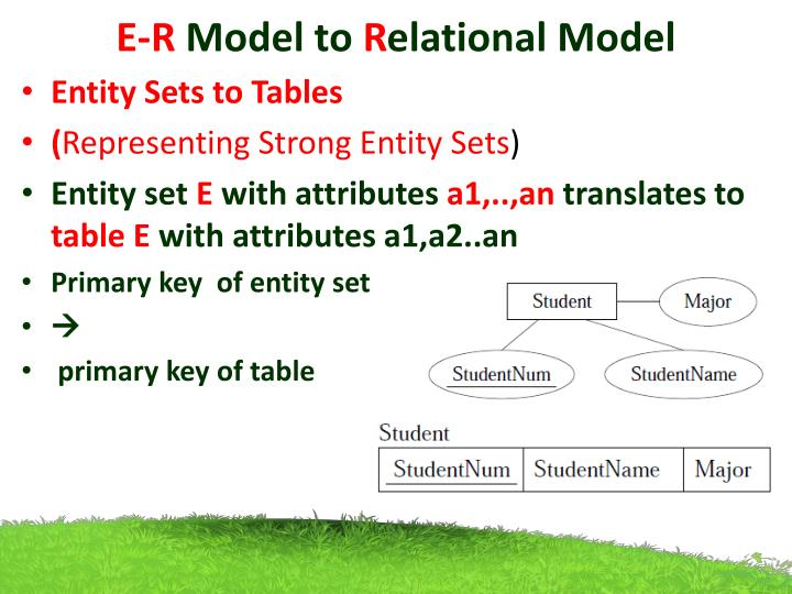 E r model to r elational model2