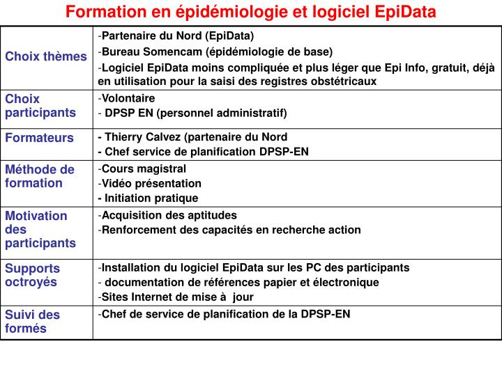 Formation en épidémiologie et logiciel EpiData