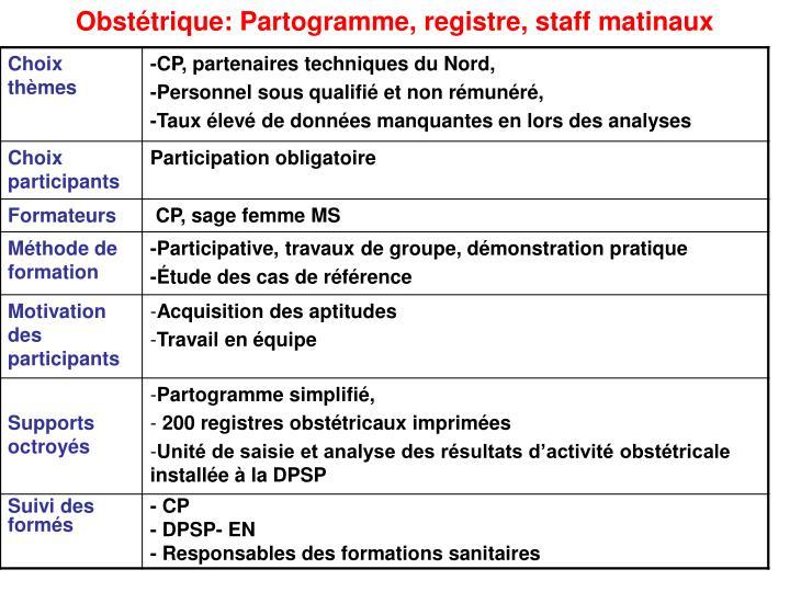 Obstétrique: Partogramme, registre, staff matinaux