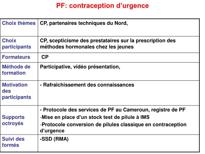 PF: contraception d'urgence