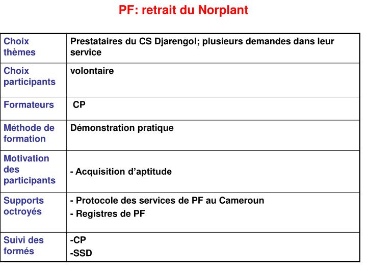 PF: retrait du Norplant