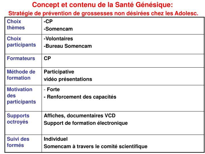 Concept et contenu de la Santé Génésique: