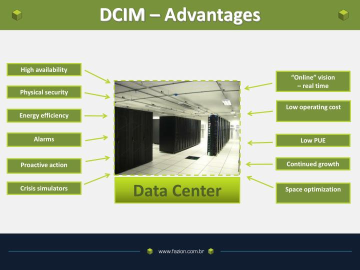 Dcim advantages
