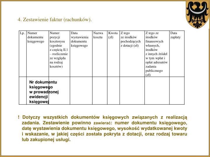 4. Zestawienie faktur (rachunków).