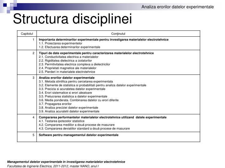 Structura disciplinei