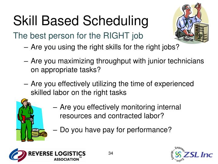 Skill Based Scheduling