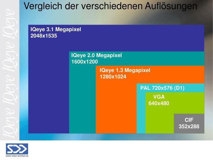 IQeye 3.1 Megapixel 2048x1535