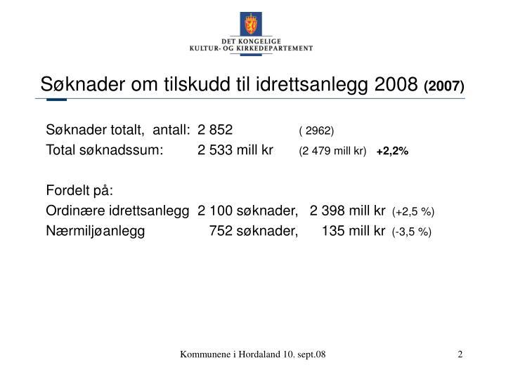 Søknader om tilskudd til idrettsanlegg 2008