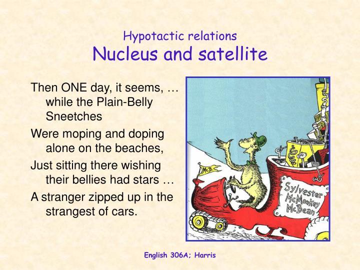 Hypotactic relations
