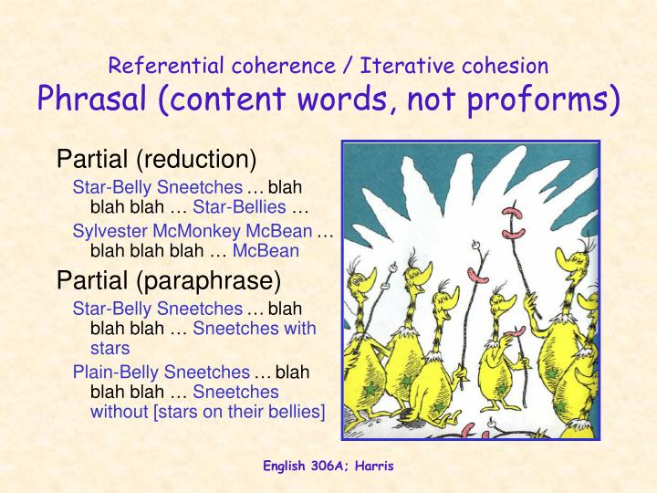 Referential coherence / Iterative cohesion
