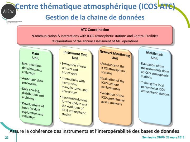 Centre thématique atmosphérique (ICOS ATC)