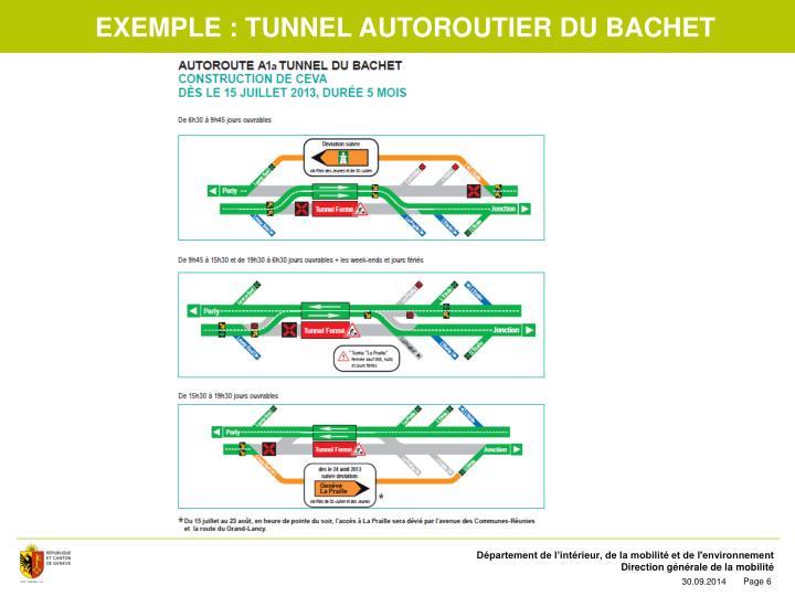 Exemple : Tunnel autoroutier du