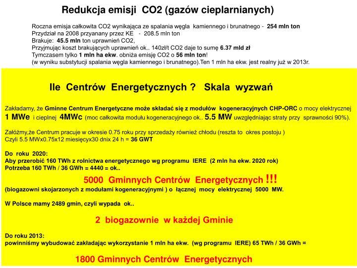 Redukcja emisji  CO2 (gazów cieplarnianych)