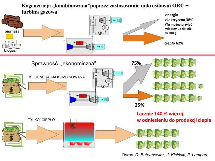 """Kogeneracja """"kombinowana""""poprzez zastosowanie mikrosiłowni ORC + turbina gazowa"""