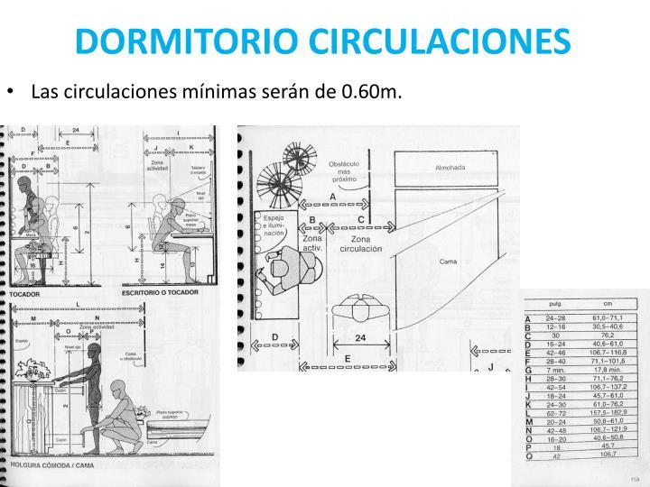 DORMITORIO CIRCULACIONES