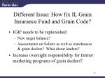 different issue how fix il grain insurance fund and grain code