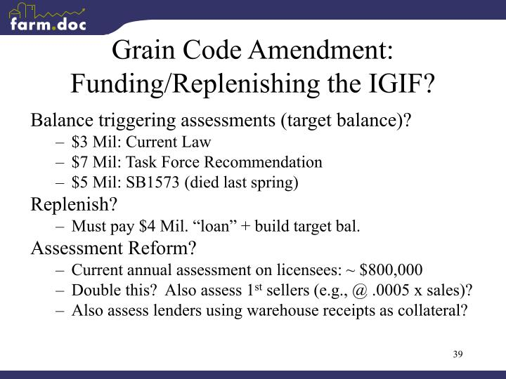 Grain Code Amendment: Funding/Replenishing the IGIF?