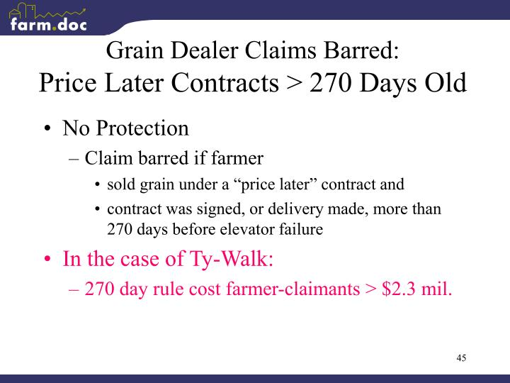 Grain Dealer Claims Barred: