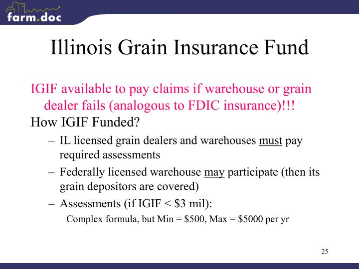 Illinois Grain Insurance Fund
