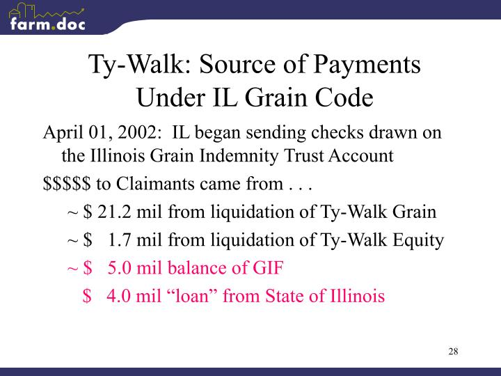 Ty-Walk: Source of Payments Under IL Grain Code