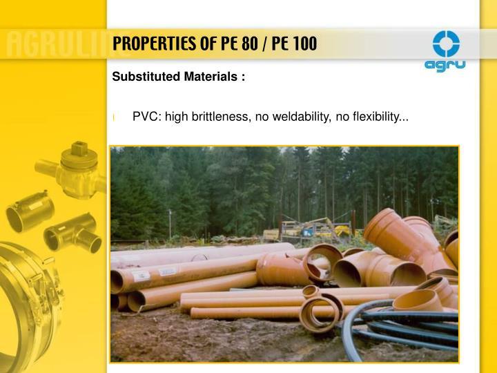 Substituted Materials :