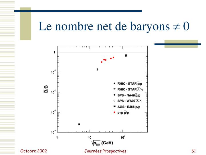 Le nombre net de baryons