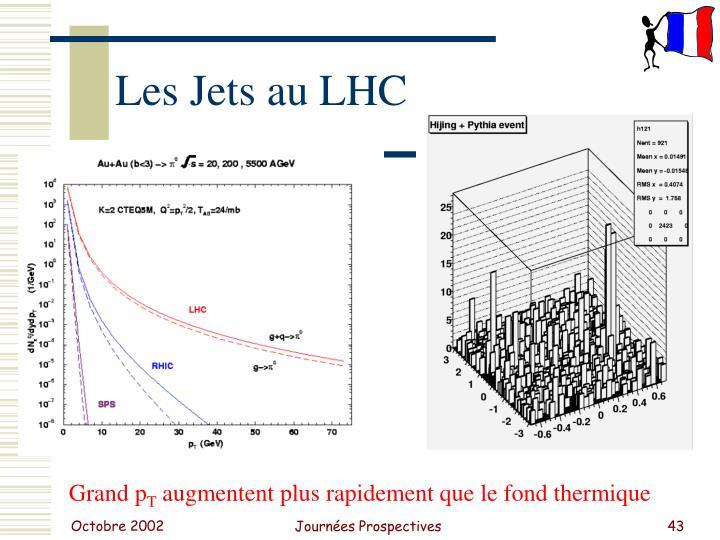 Les Jets au LHC