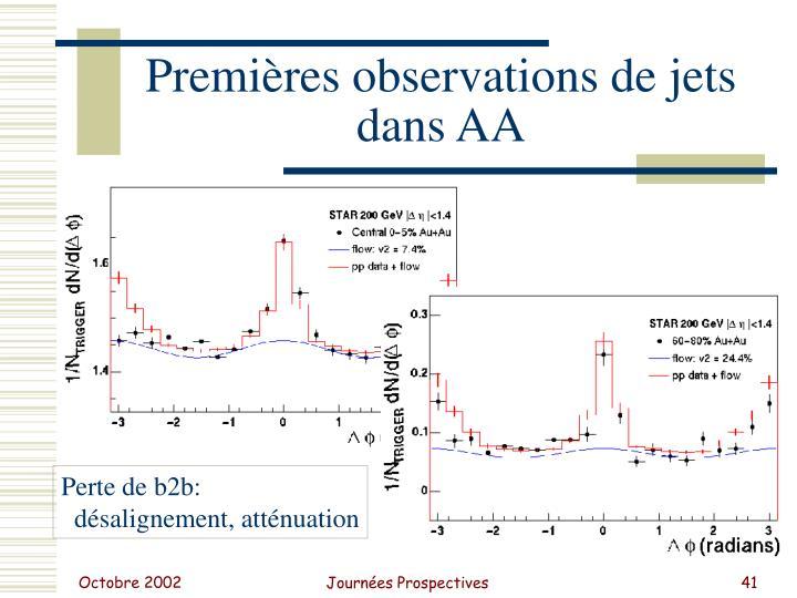 Premières observations de jets dans AA