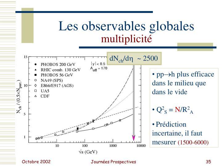 Les observables globales