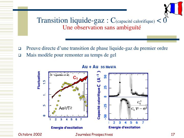 Transition liquide-gaz : C