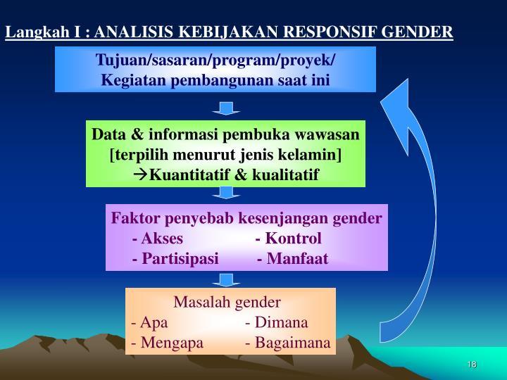 Langkah I : ANALISIS KEBIJAKAN RESPONSIF GENDER