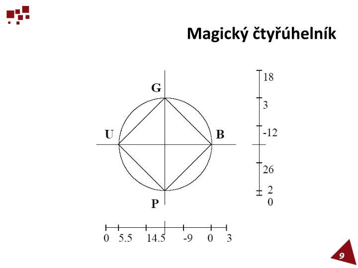 Magický čtyřúhelník