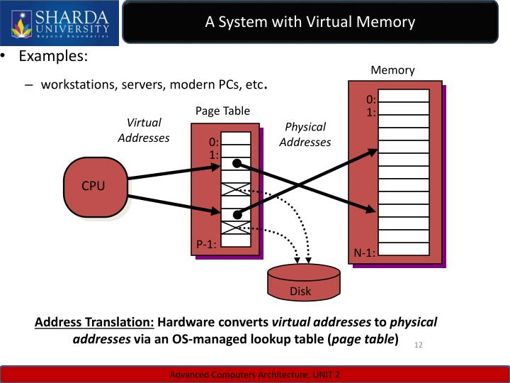 A System with Virtual Memory