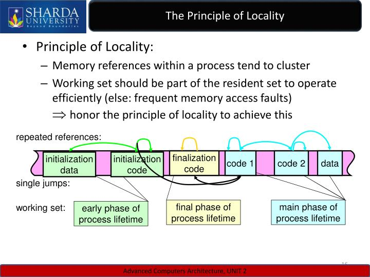 The Principle of Locality