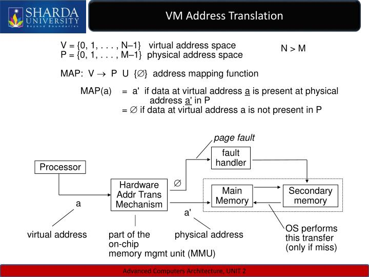 VM Address Translation