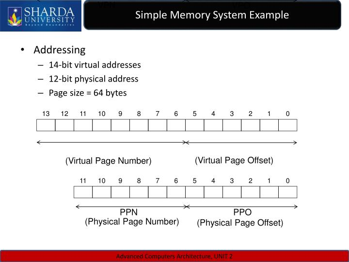 Simple Memory System Example