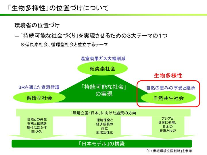 「環境立国・日本」に向けた施策の方向