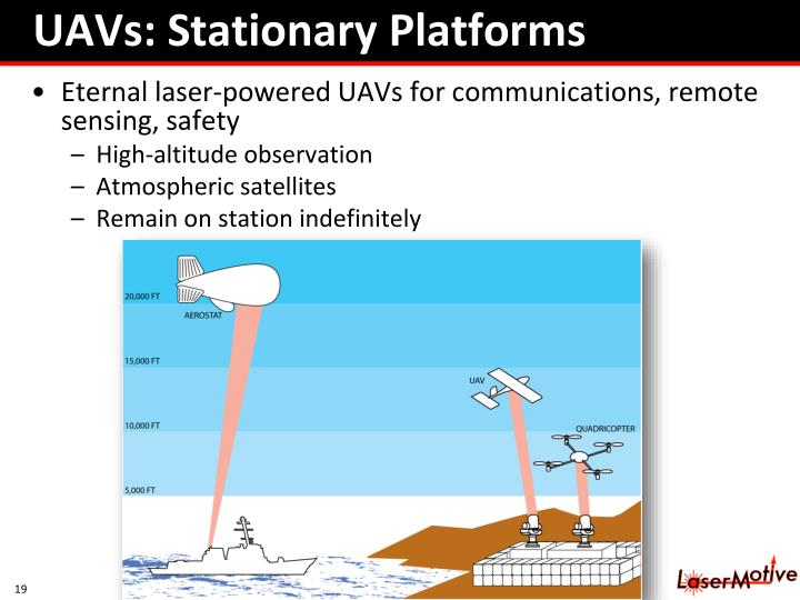 UAVs: Stationary Platforms